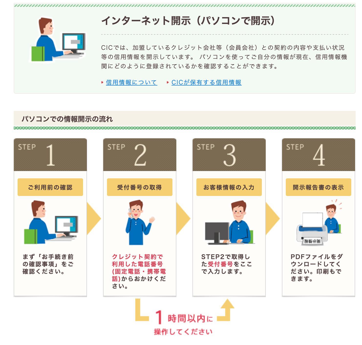 信用情報,信用,CIC,信用,開示,閲覧,方法